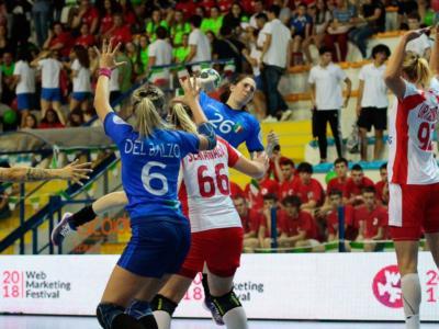Pallamano, Qualificazioni Mondiali femminili 2021: l'Italia si prepara alla doppia sfida contro l'Ungheria