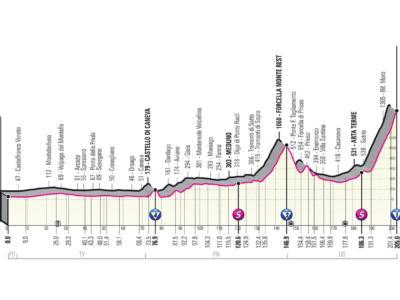 Giro d'Italia 2021, quattordicesima tappa Cittadella-Monte Zoncolan: torna la salita più dura d'Europa