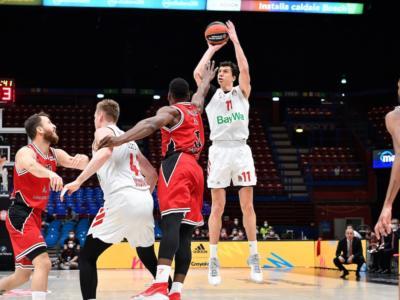 Basket, Eurolega: il Bayern Monaco ai raggi X. I punti di forza e deboli dei rivali dell'Olimpia Milano