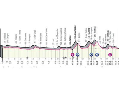 Giro d'Italia 2021, tappa di oggi Biella-Canale: percorso, altimetria, favoriti. Occhio agli strappi!