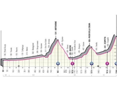 Giro d'Italia 2021, diciannovesima tappa Abbiategrasso-Alpe di Mera: l'ultimo venerdì della Corsa Rosa prevede l'arrivo in vetta a un'erta durissima