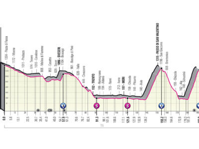 Giro d'Italia 2021, diciassettesima tappa  Canazei-Sega di Ala: la Corsa Rosa riprende, dopo l'ultimo giorno di riposo, con un arrivo in salita durissimo