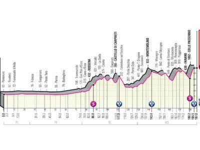 Giro d'Italia 2021, tappa di oggi Piacenza-Sestola: percorso, altimetria, favoriti. Il Colle Passerino farà male