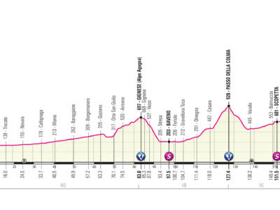 Giro d'Italia 2021, tappa di oggi Abbiategrasso-Alpe di Mera: percorso, altimetria, favoriti. Pendenze da brividi