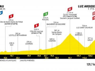 Tour de France 2021 oggi, diciottesima tappa: percorso, favoriti, altimetria. Il giorno del Col du Tourmalet!