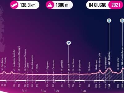 Giro d'Italia U23, tappa di oggi Riccione-Imola: percorso, favoriti, altimetria. Prima occasione per Juan Ayuso