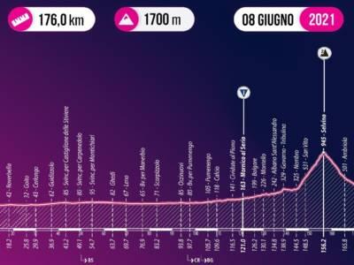 Giro d'Italia U23, tappa di oggi Bonferraro Di Sorgà-San Pellegrino Terme : percorso, favoriti, altimetria. Juan Ayuso cerca il tris