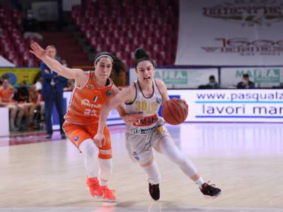 Basket femminile: cinque italiane nelle Coppe europee. Venezia e Schio in Eurolega, Virtus Bologna, Sassari e Campobasso in EuroCup