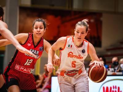 Basket femminile: Famila Schio, arriva il primo ko casalingo in Eurolega 2021-2022. Girona passa al PalaRomare
