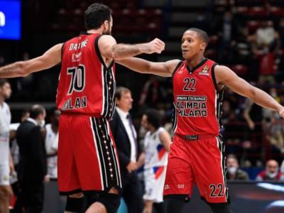 Basket, Eurolega: Olimpia Milano, le chiavi di un avvio che fa sognare